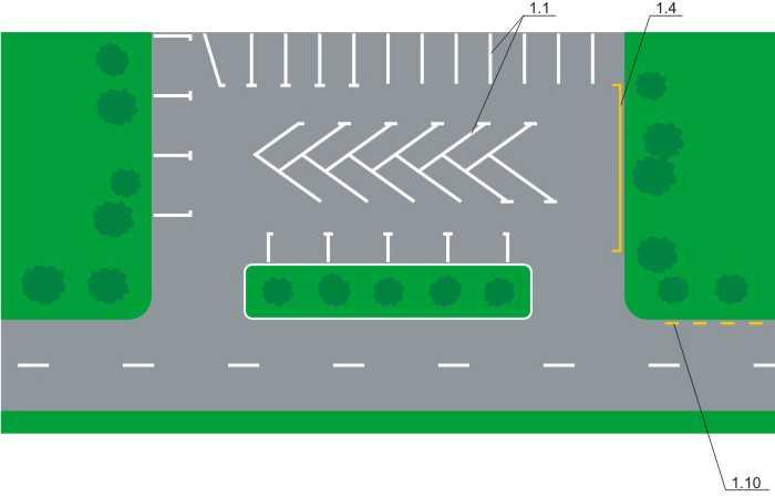Особенности дорожного движения в странах европы