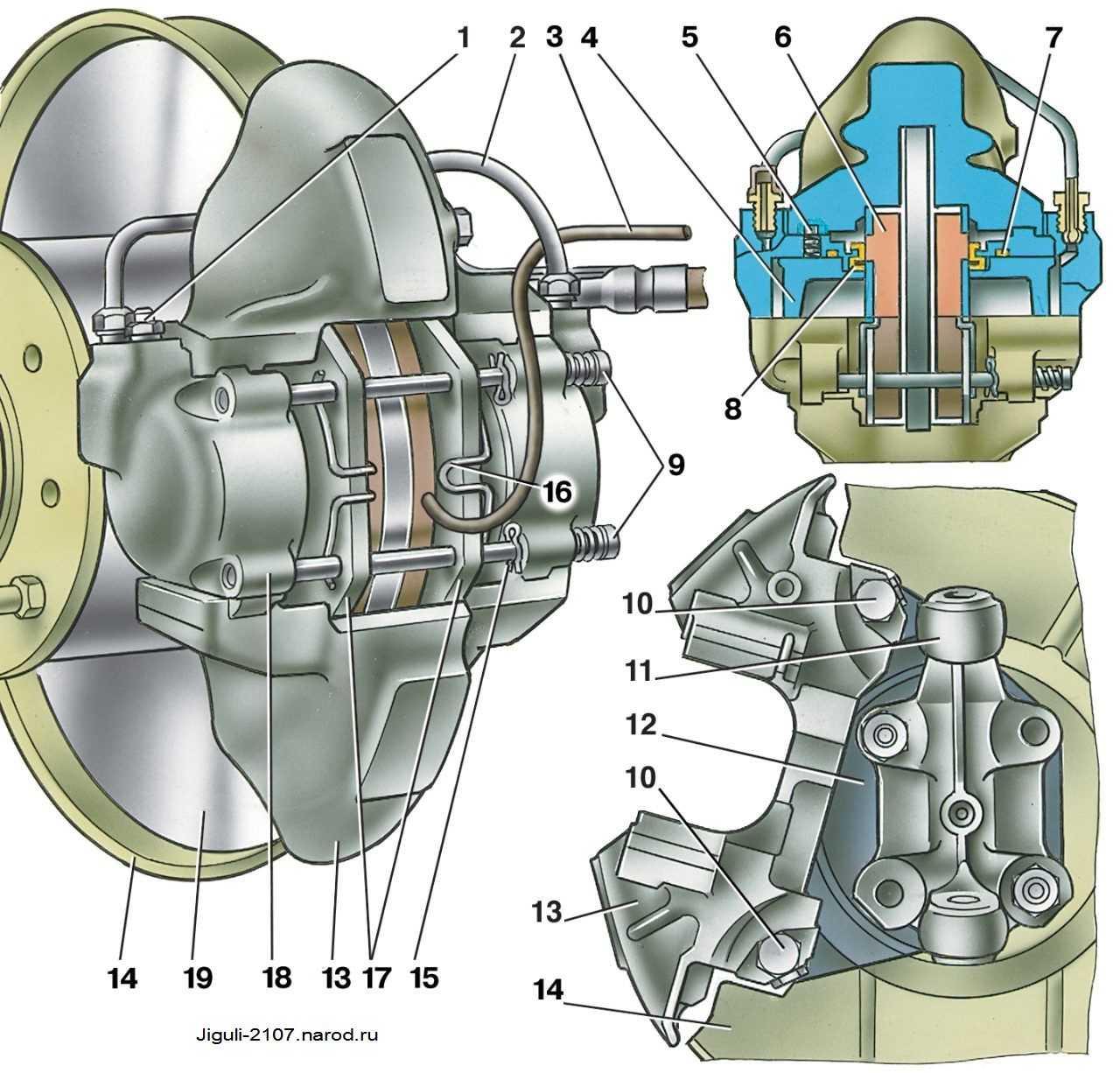 Тормозная система на ваз-2107 — что о ней нужно знать каждому владельцу семерки