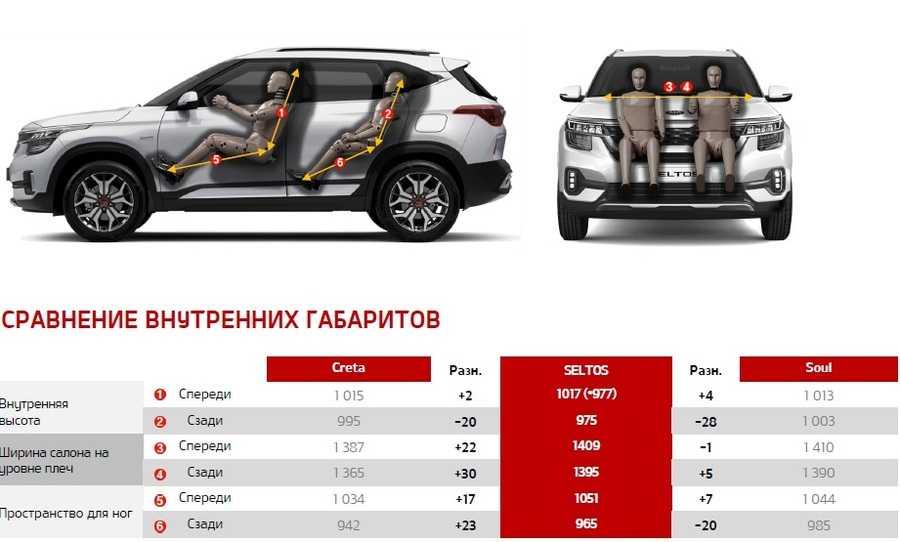 Hyundai solaris 2017, тип кузова другое, москва