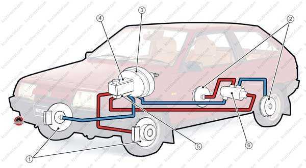 Тормозная система ваз 2112 - всё об автомобилях лада ваз