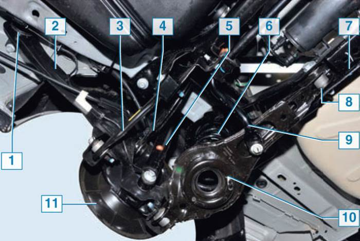 Задняя подвеска форд фокус 2: частые неисправности и ремонт