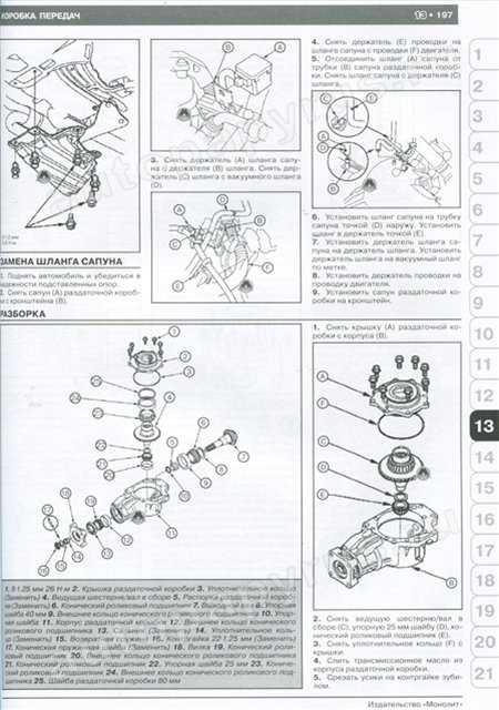Онлайн руководство по ремонту acura mdx с 2006 года