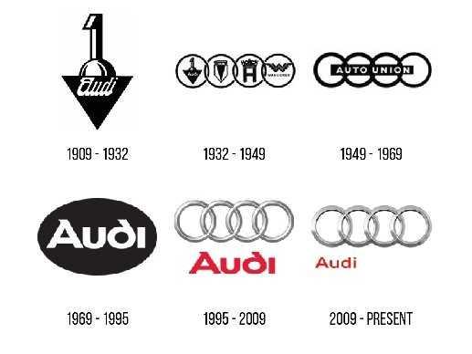 Компания Audi была реорганизована из четырех разваливающихся предприятий и в 1910 году под руководством Августа Хорьхема выпустила свой первый автомобиль