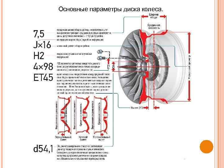 Что такое pcd на колесных дисках